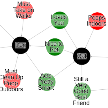 Relationship Graph
